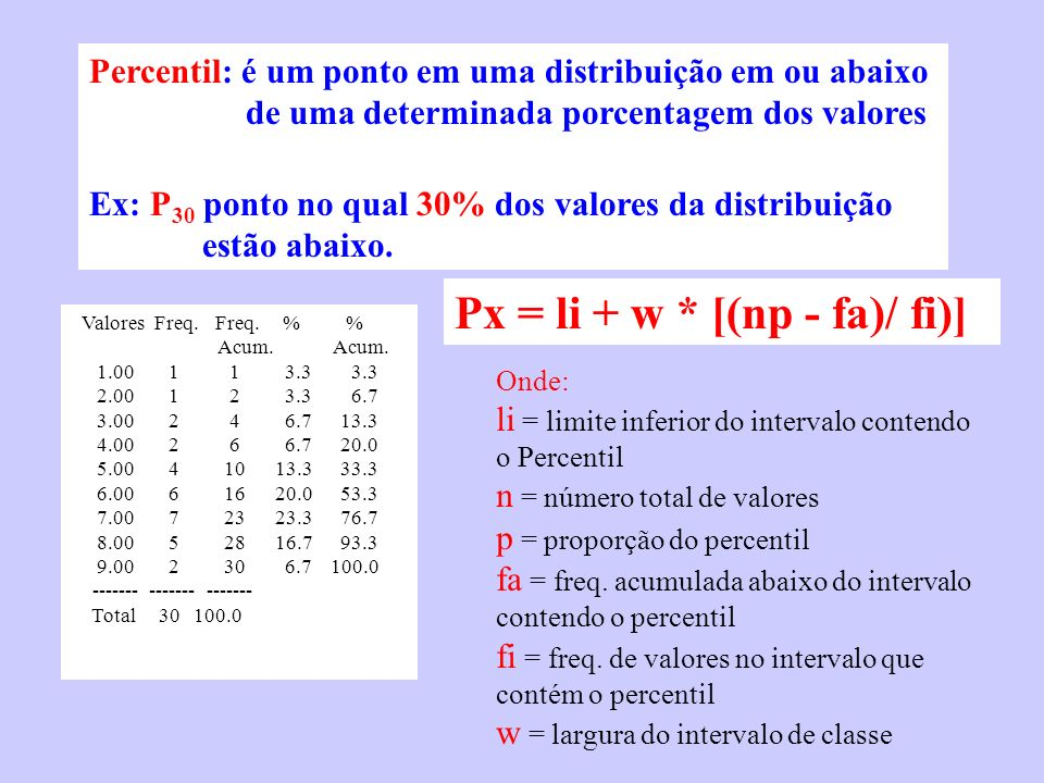 Px = li + w * [(np - fa)/ fi)]